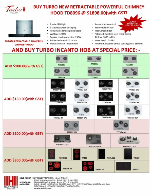 TD8096 Package Offer